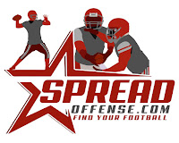 Comprehensive Spread Offensive Play Book football athletics