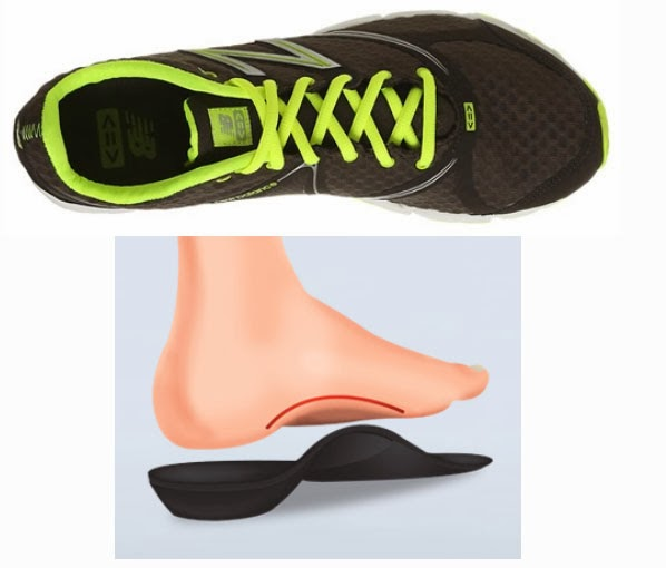 sepatu 6 Cara Mencegah Kram dan Tipsnya