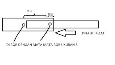 Cara Mendirikan Antena Wifi