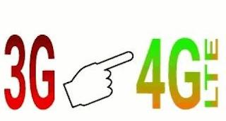 Cara Ganti Icon Sinyal Android Menjadi 4g Dengan Mudah