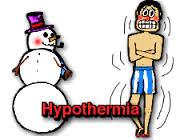 Nursing Diagnosis and Intervention for Hypothermia - Hyperthermia