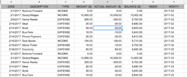 Income & Expense Data