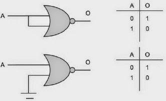 Inverter using NOR gate