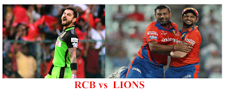 full score RCB vs GL