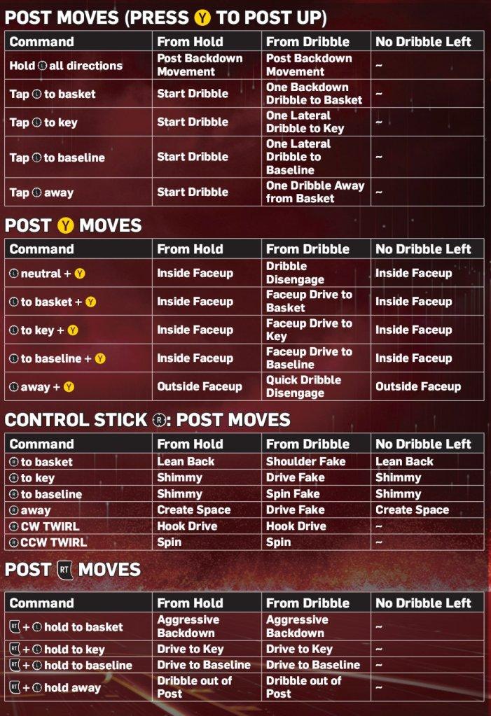 nba 2k13 manual roster update xbox 360