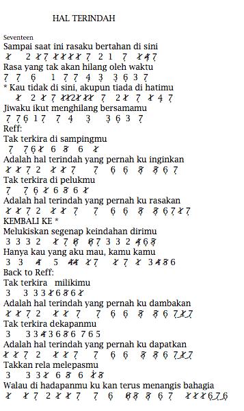 Not Angka Pianika Lagu Seventeen Hal Terindah