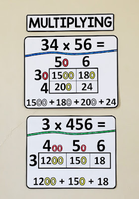 area model multiplication math word wall reference