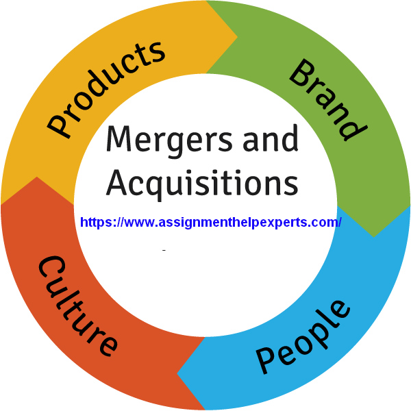 merger and acquistion