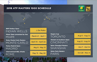 Rogers Cup ATP 1000 World Tour Masters Biss Key 11 August 2018