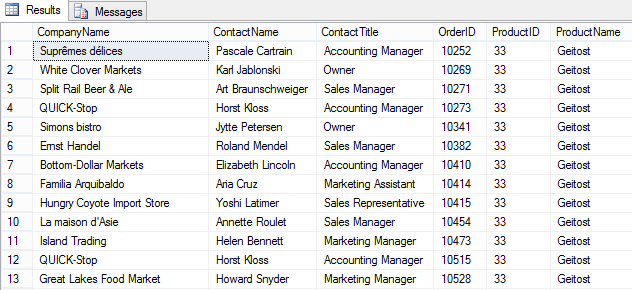 RIGHT JOIN SQL Query To Find Results With A Specific ID