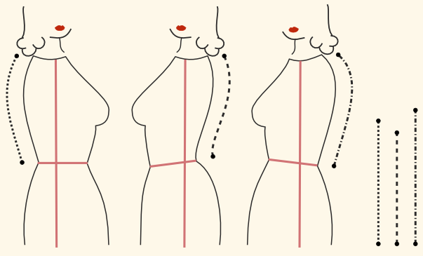Nähen: Anpassung Hohlkreuz / Runder Rücken