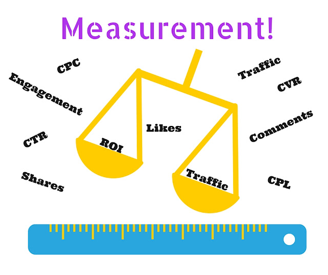 measurement-what-is-it-good-for-nkthemarketer