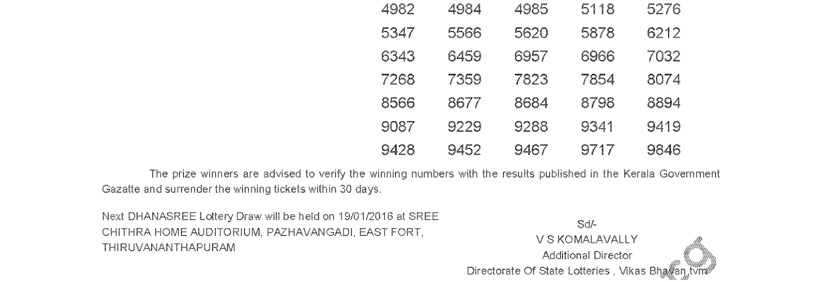 DHANASREE Lottery DS 220 Result 12-01-2016