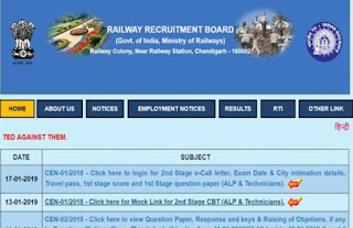RRB Group D Result 2019 Date and Time