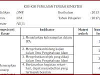 Kisi Kisi UTS  IPA Kelas 7 Semester 1/ Ganjil Kurikulum 2013