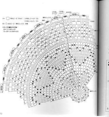 Diagramme napperon perlé