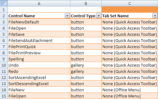 idMso Microsoft Excel