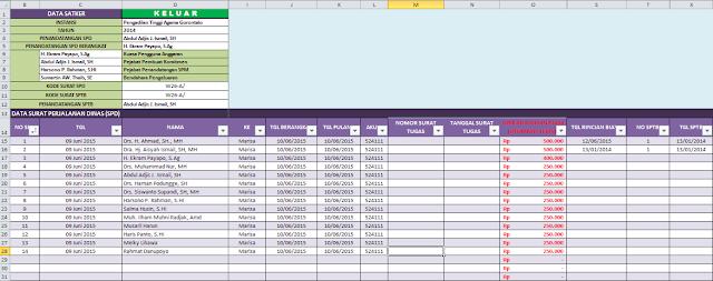 Download Apliksasi SPPD SPK BOS Dan Kwitansi Otomatis