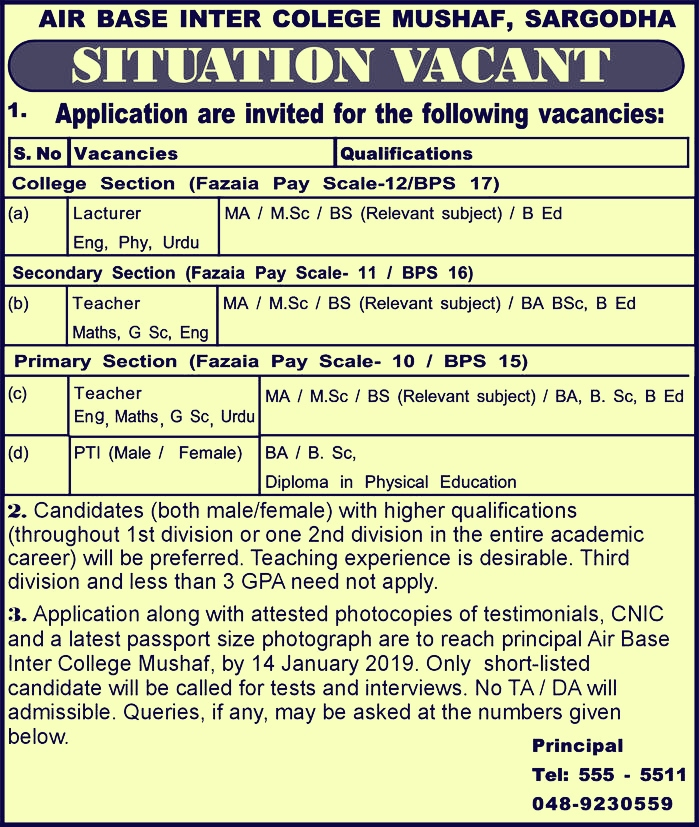Air Base Inter College Mushaf Sargodha Latest Jobs 2019 For Lecturer