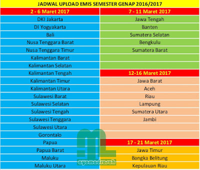 Jadwal Upload Emis Semester Genap 2016-2017