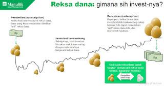 manulife-reksa-dana-kopdar-investarian