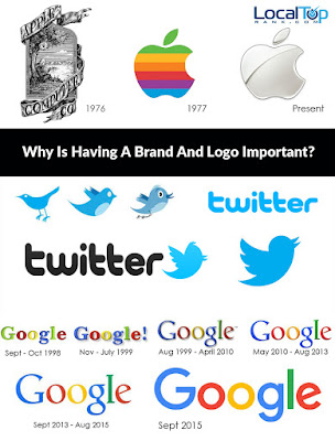 Why is Having a brand and logo important?