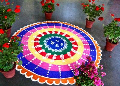 Rangoli Dizain Images