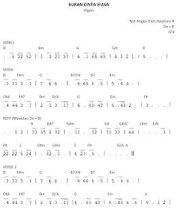 chord bukan cinta biasa