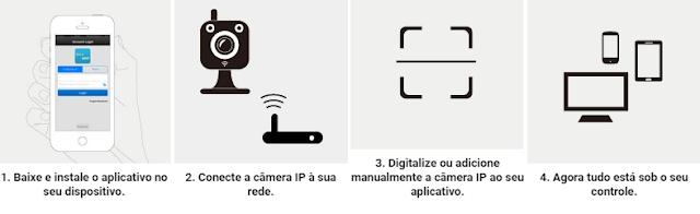 aplicativo para monitorar camera IP
