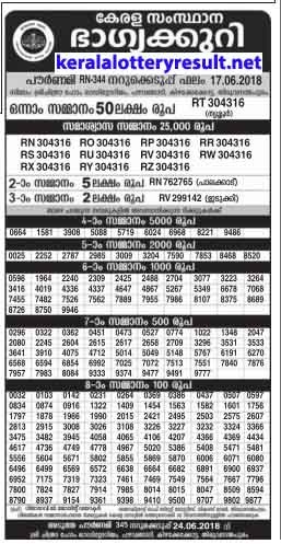 Pournami RN.344 Lottery Results 17.06.2018 | Kerala Lottery Result Today