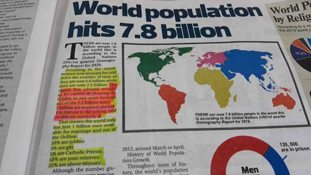 World population hits 7.8 billion but only one billion men are available