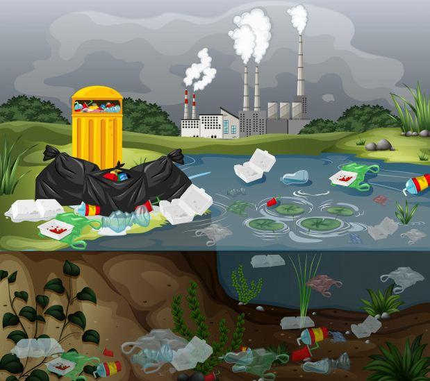 Pencemaran Lingkungan dan Dampak Pencemaran Lingkungan