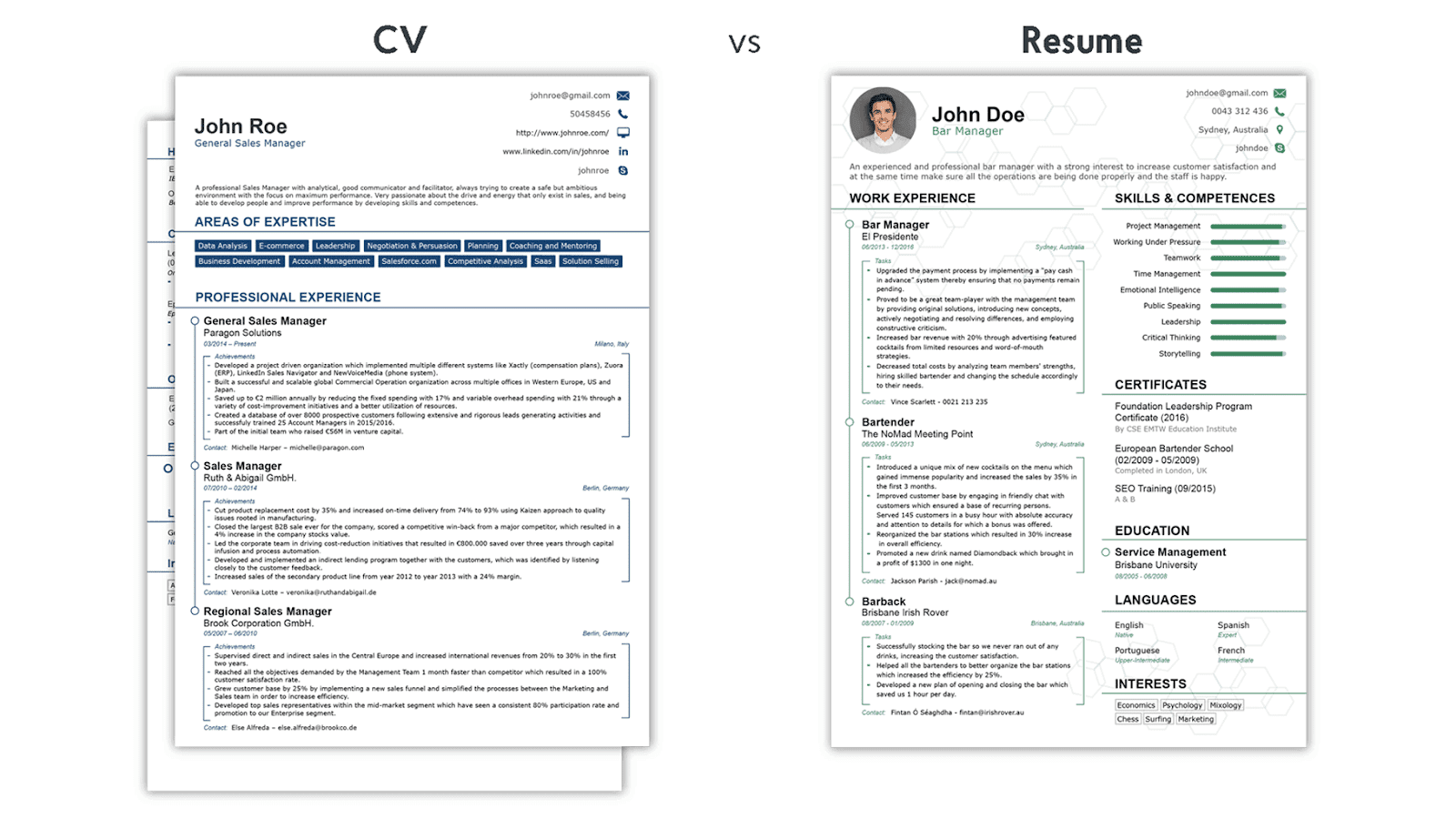 Difference Between Resume And Curriculum Vitae In Hindi