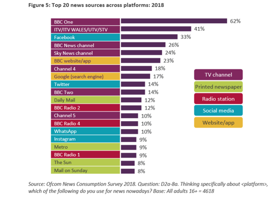 Radio Moments : How does Ofcom feel the BBC is doing?
