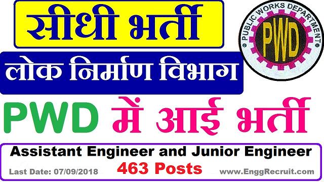 PWD Assam Recruitment 2018