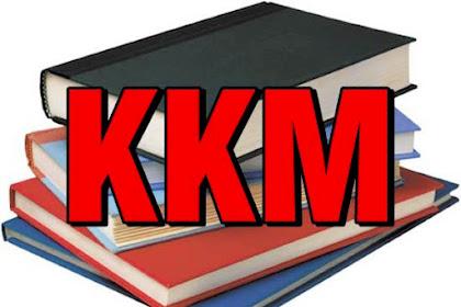 Penempatan KKM dasar gambar teknik