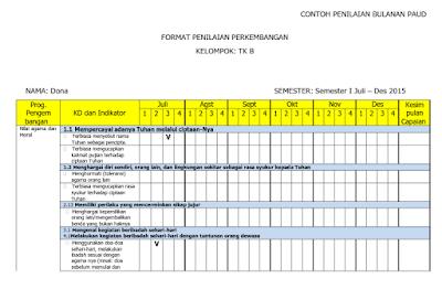 Contoh Format Penilaian Bulanan PAUD Kurikulum 2013 Lengkap Terbaru 2016