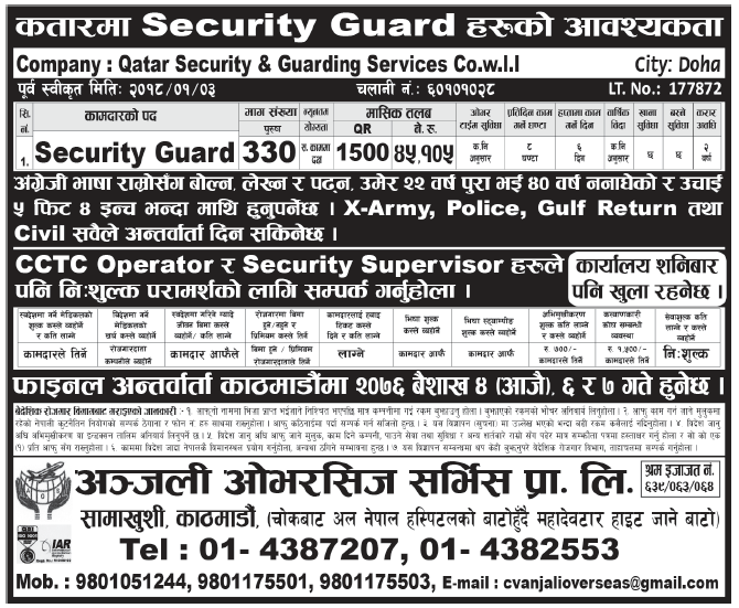 Jobs in Qatar for Nepali, Salary Rs 45,105