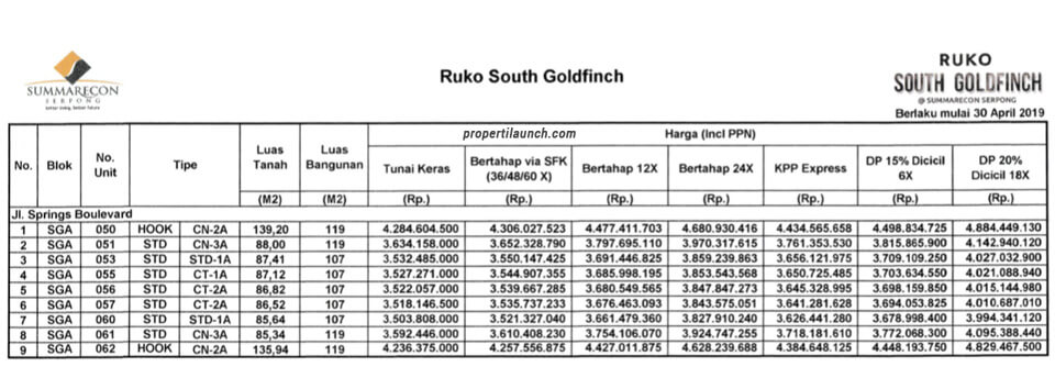 price list ruko south goldfinch