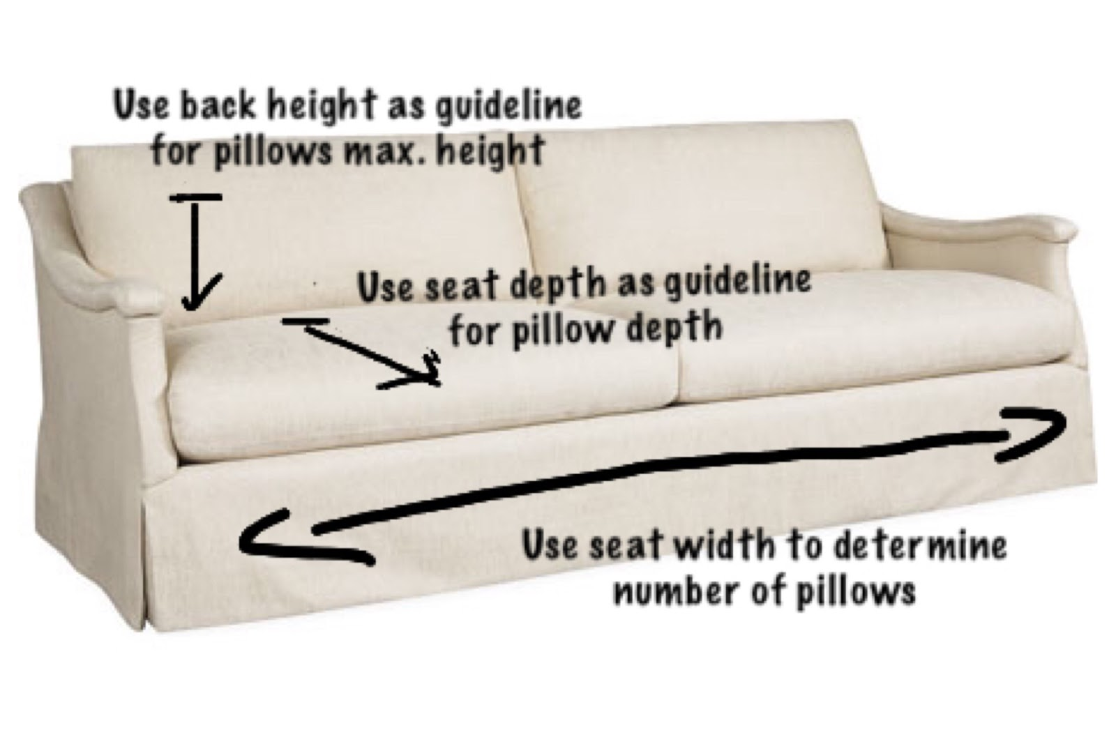 Pillow Sizes For Sofa 1025theparty Com ~ What Size Throw Pillow For Sofa