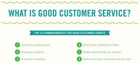 Inspirational Customer Service Quote Humor: Magazines-time: Online Great Customer Service & Customer