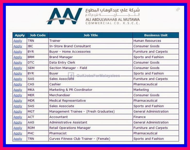 Al Abdulwahab Al Mutawa Company Kuwait Gulf Jobs For