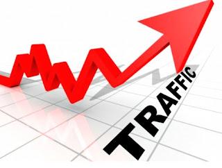 Measuring Website Traffic