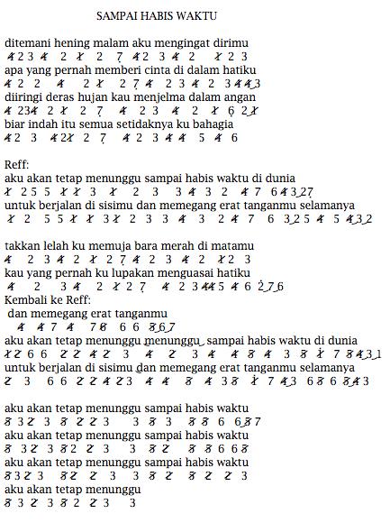 Chord Orang Pinggiran : chord, orang, pinggiran, Kunci, Gitar, Orang, Pinggiran, Chord, Kenangan