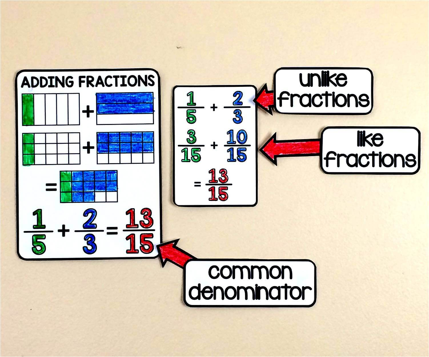 medium resolution of Scaffolded Math and Science: Middle School Math Word Wall Ideas