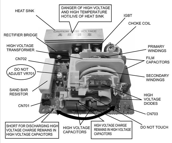 firmware download panasonic microwave oven nn cs596a nn. Black Bedroom Furniture Sets. Home Design Ideas