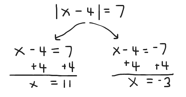 Simplifying Radicals: Absolute Value Equation Game