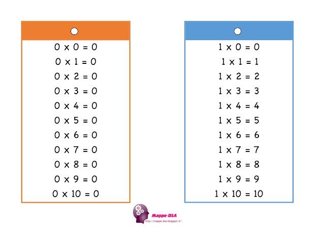 mappedsa mappe dsa schema tabelline portachiavi strumenti compensativi matematica scuola elementari medie