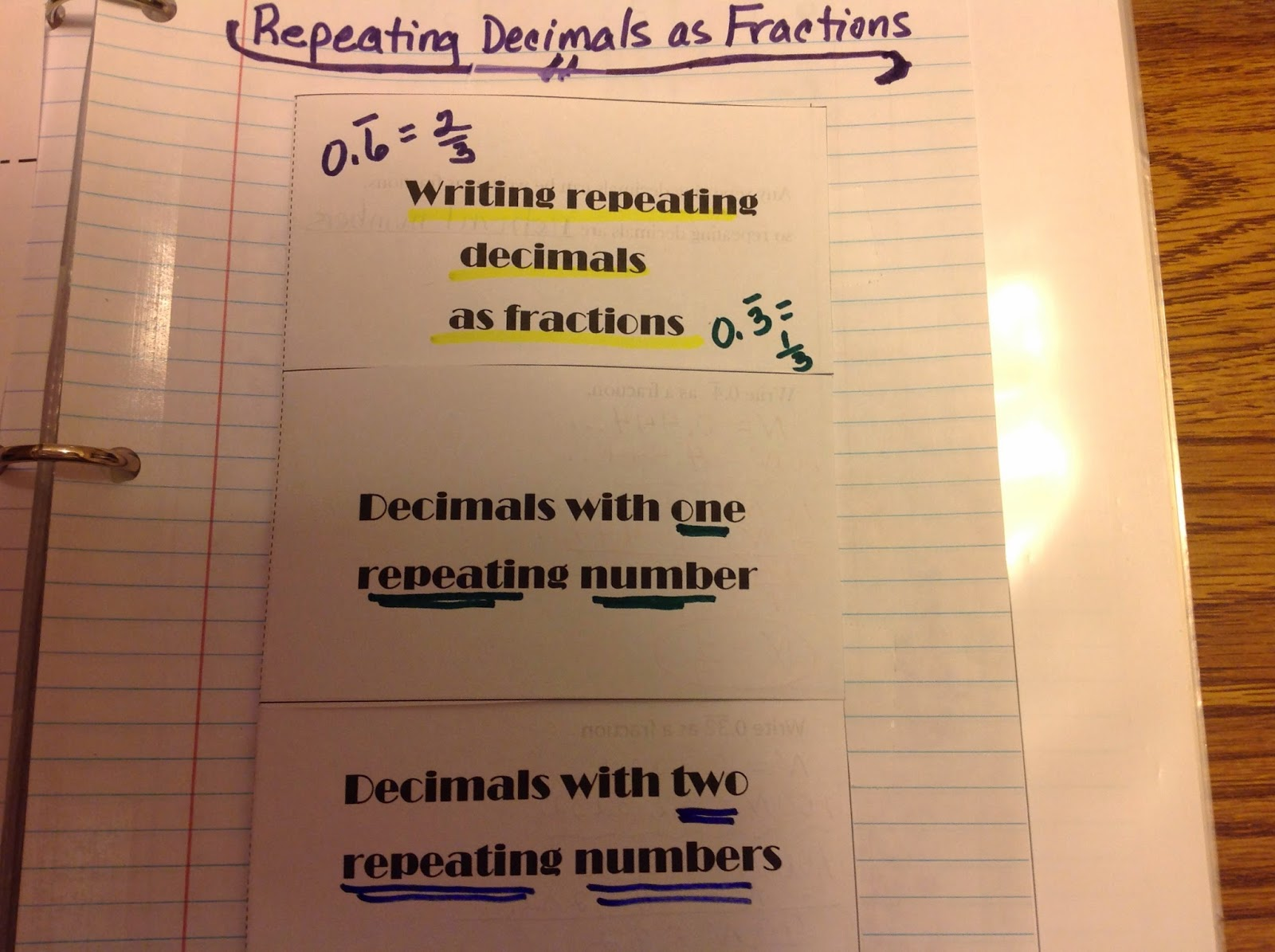 Equation Freak Repeating Decimals As Fractions And Some