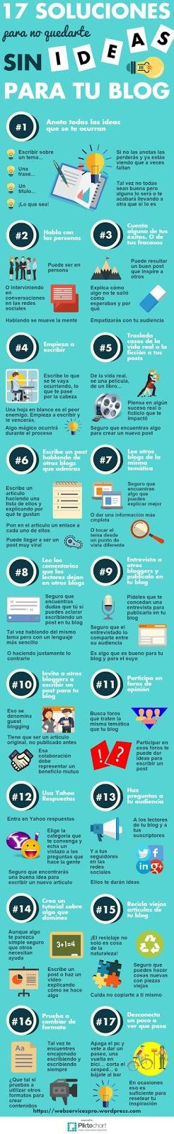 17 soluciones para no quedarte sin ideas para tu blog [Infografía]
